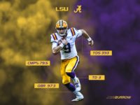 Joe Burrow Desktop Wallpaper
