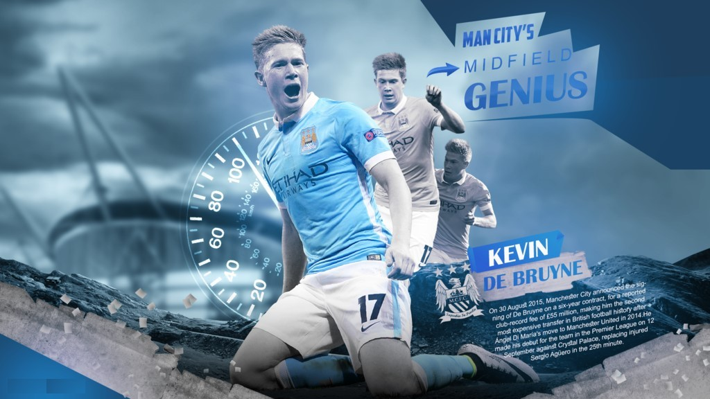 Kevin De Bruyne Backgrounds